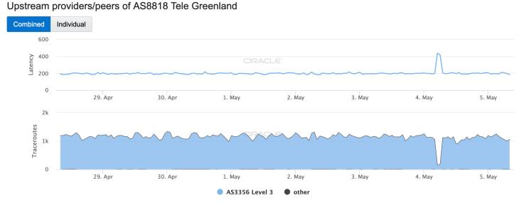 May 4 - Greenland - AS8818